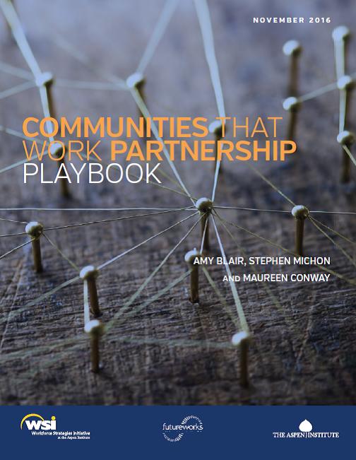 CTWP-Playbook